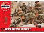 1:72 British Infantry Wwii